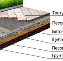 Укладка тротуарной плитки под ключ с материалом