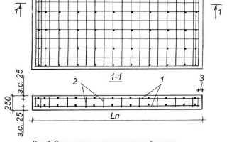 Железобетонная армированная плита