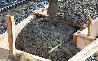 Марка бетона для ленточного фундамента