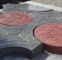 Виды тротуарных плит