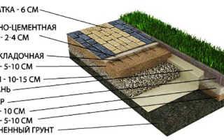 Тротуарную плитку на бетонную стяжку