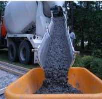 Тип бетона для фундамента