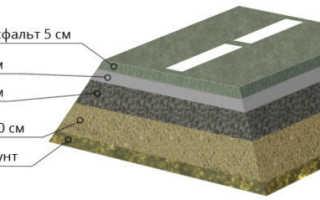 Укладка асфальтобетонного покрытия