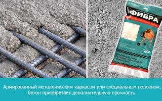 бетон крупность