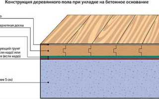 Укладка деревянных лаг на бетонный пол