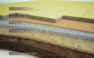 Приемка работ по укладке тротуарной плитки