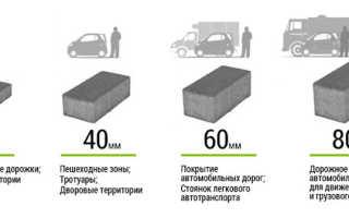 Толщина тротуарной плитки для автомобиля