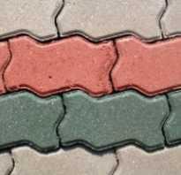 Устройство тротуаров из брусчатки