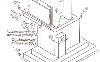 Железобетонные фундаменты промышленных зданий
