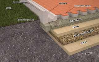 Укладка тротуарной плитки в помещении