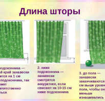 Какой длины должны быть шторы на кухне