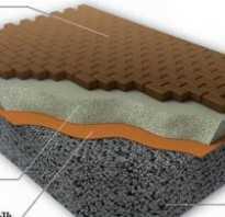 Укладка геотекстиля технология под тротуарную плитку