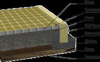Плитка тротуарная материал изготовления