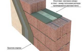 Толщина стены из керамзитобетонных блоков без утеплителя