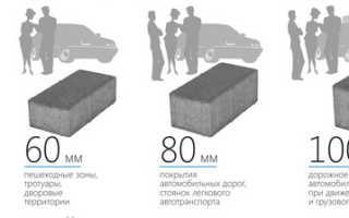 Как правильно укладывать тротуарную плитку под автомобиль