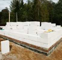 Рассчитать фундамент под дом из газобетона