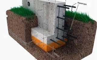 Фундамент для двухэтажного дома из газобетона