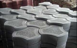 Рентабельность производства тротуарной плитки