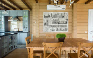 Планировка загородной кухни